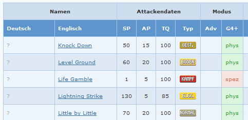 Attacken-Liste