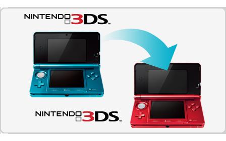 Datentransfer zwischen zwei Nintendo 3DS System