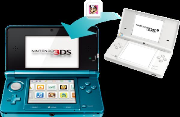 Datentransfer zwischen einem Nintendo DSi und 3DS System