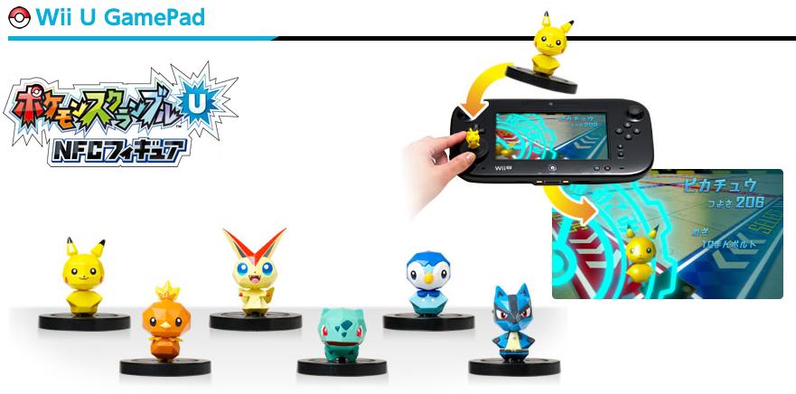 6 NFC-Figuren und die Aktivierung beim Wii U GamePad