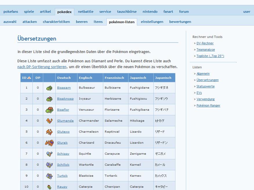 Pokemon Namen Englisch