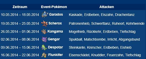 6. Neue Event-Pokémon Verteilungen, mit Mega-Steinen! M63_6meg2tc7n