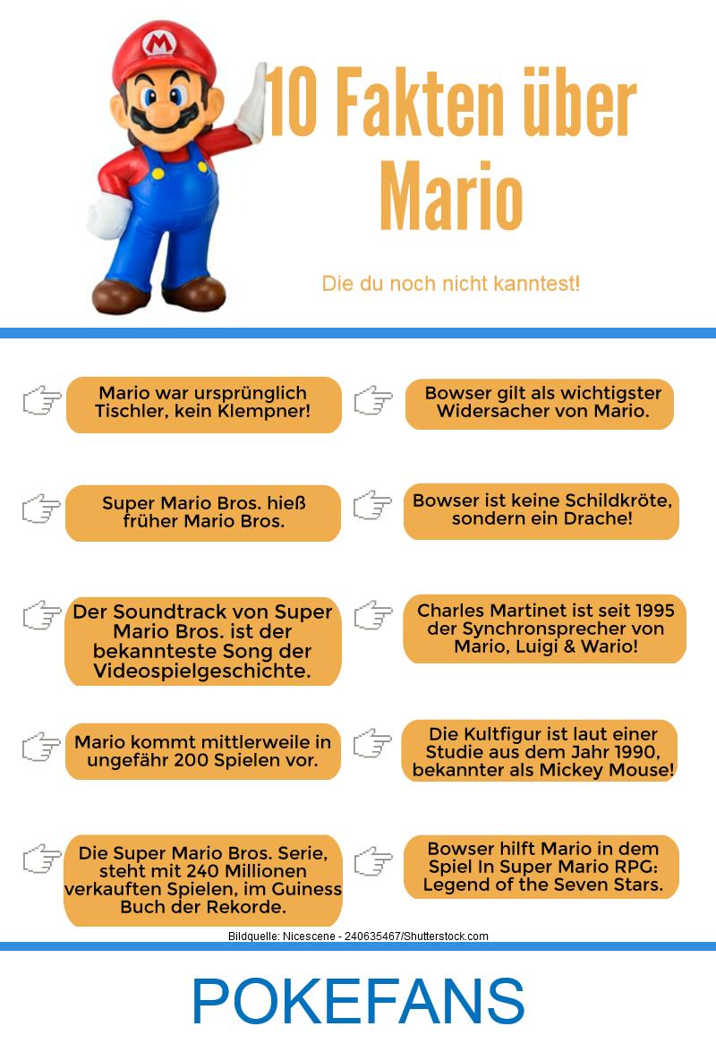 Interessantes zu Super Mario